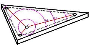 thermo graphic analysis 3